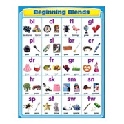 Word Families & Word Building